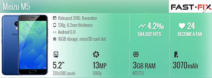 Ремонт Meizu M5