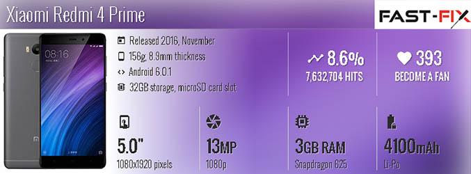 Ремонт Xiaomi Redmi 4 Pro